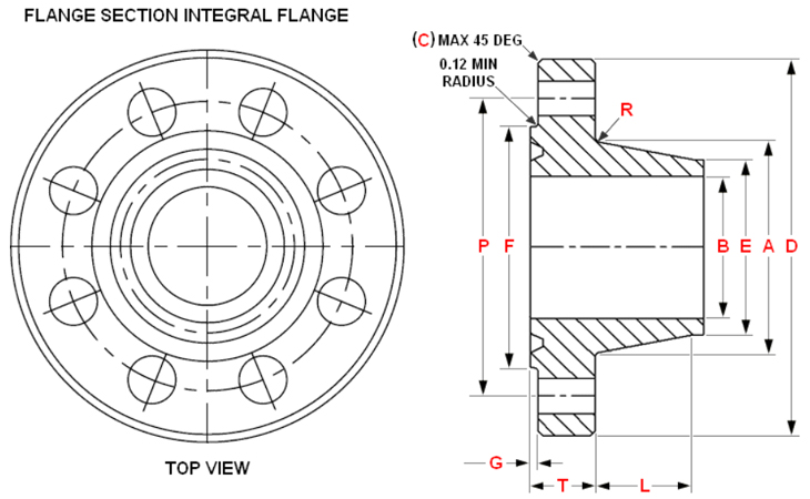API Flanges Dimensions
