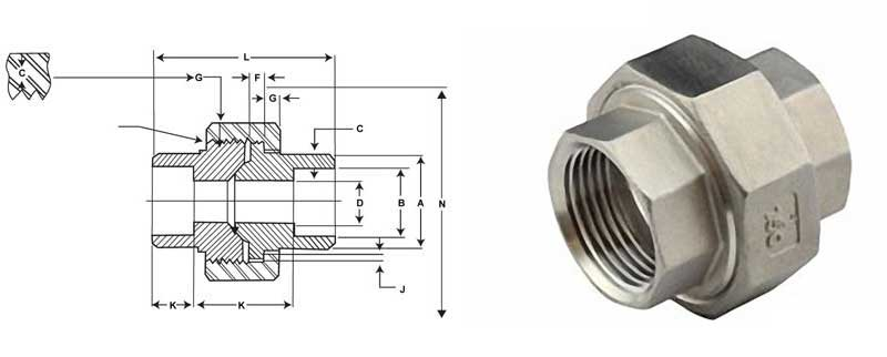 Stainless Steel Threaded Union Dimensions