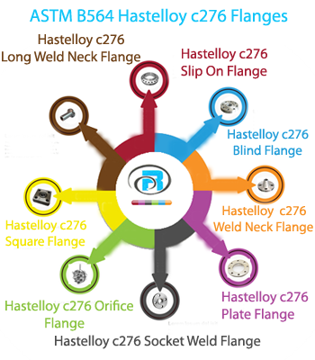 Hastelloy Flange Manufacturers in India