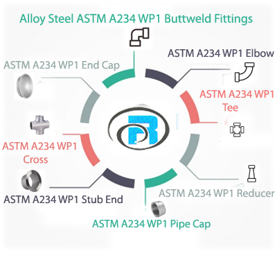 Alloy Steel ASTM A234 WP1 Pipe Fittings manufacturers in India