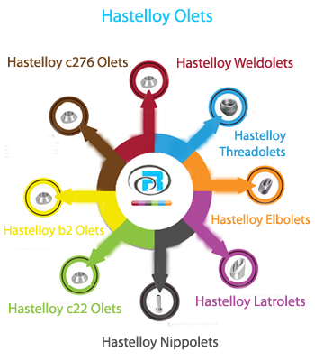 Manufacturer of Hastelloy Olets