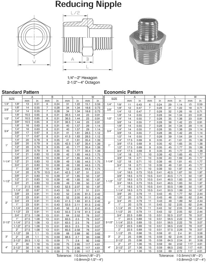 Stainless Steel Pipe Nipple Manufacturers,SS Barrel Nipple
