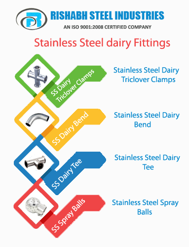Stainless Steel Dairy Tri clover Clamps, 304 SS tri clover