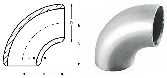 90 Degree Elbow Dimensions